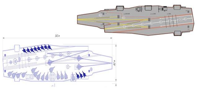 схема-перспективного авианосца России