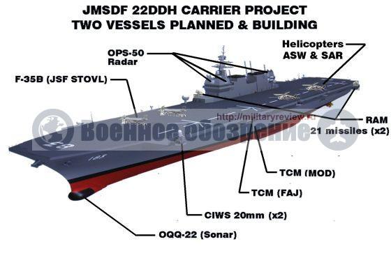 Рисунок японского вертолетоносца проекта Тип 22DDH