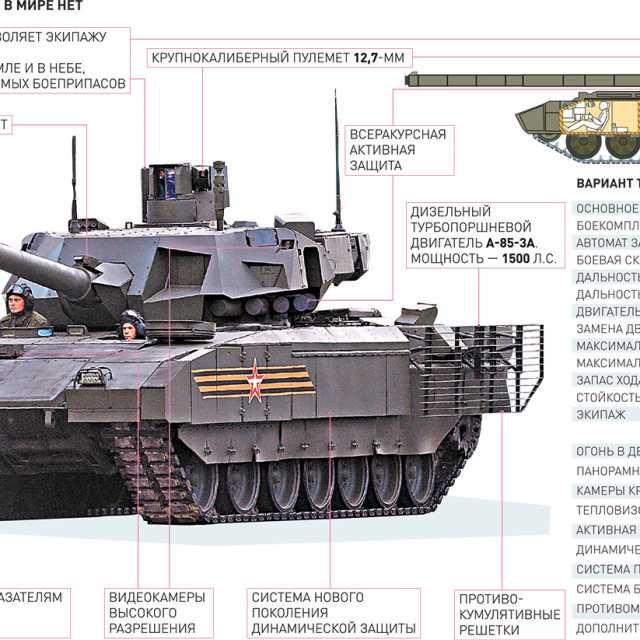 Танк «Армата» можно назвать оружием Третьей мировой войны