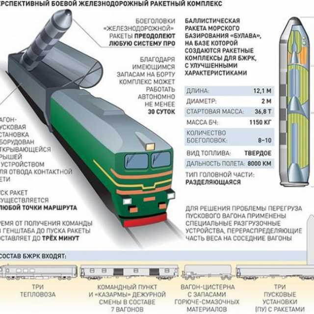 инфографика Баргузин