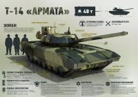 Как изменится структура войск при внедрении перспективной техники на платформе «Армата»?