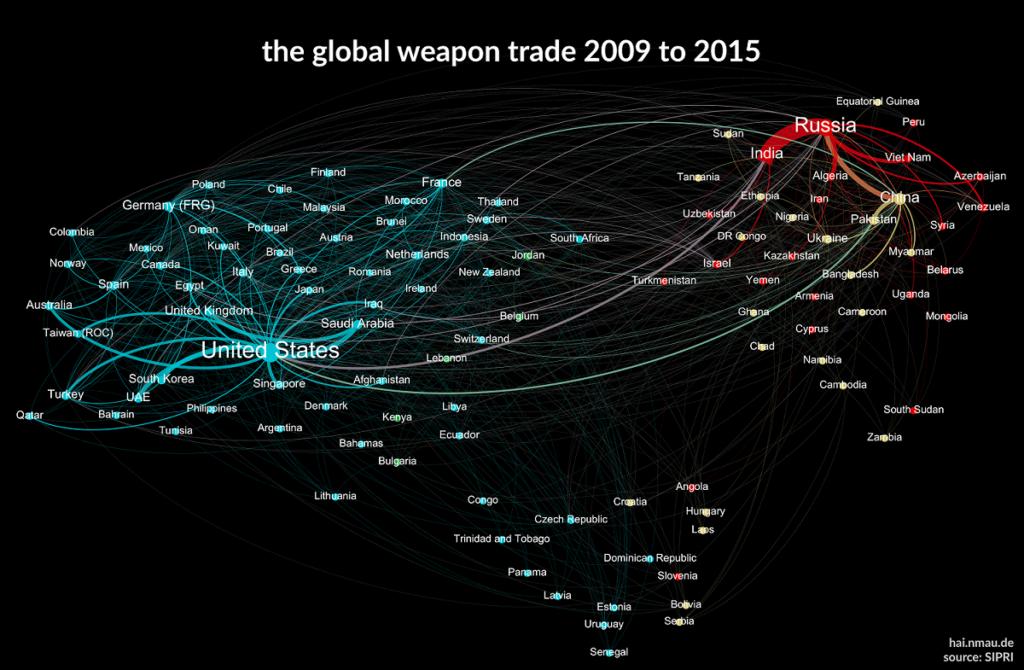 Восток против Запада в одной картинке