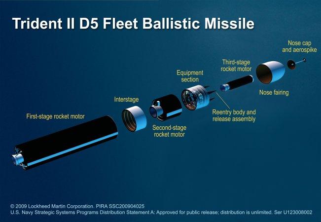 Пентагон заказал баллистические ракеты для подлодок на 540 млн долларов