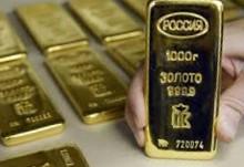 цены на золото